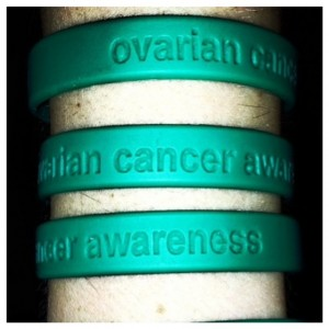 Ovarian Cancer Risk Factors, Symptoms, Awareness and Treatment